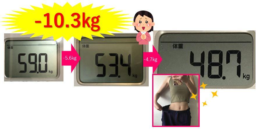 減肥 瘦身 剷肉 減重 酵素 燃脂 乳酸多多 青汁粒 乳酸青青
