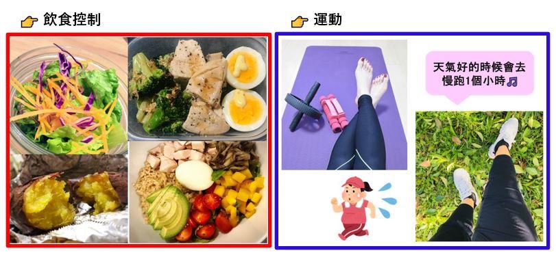 減肥 瘦身 剷肉 減重 酵素 燃脂 乳酸多多 青汁粒 乳酸青青 樂萊 乳酸菌 膳食纖維